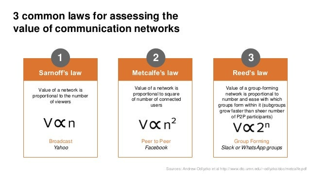 3 common laws for assessing the value of communication networks Sarnoff's law Value of a network is proportional to the nu...