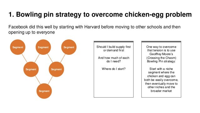 1. Bowling pin strategy to