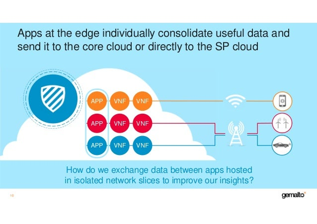 Apps at the edge individually consolidate useful data and send it to the core cloud or directly to the SP cloud 10 How do ...