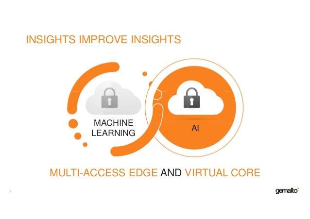 INSIGHTS IMPROVE INSIGHTS 7 MULTI-ACCESS EDGE AND VIRTUAL CORE MACHINE LEARNING AI