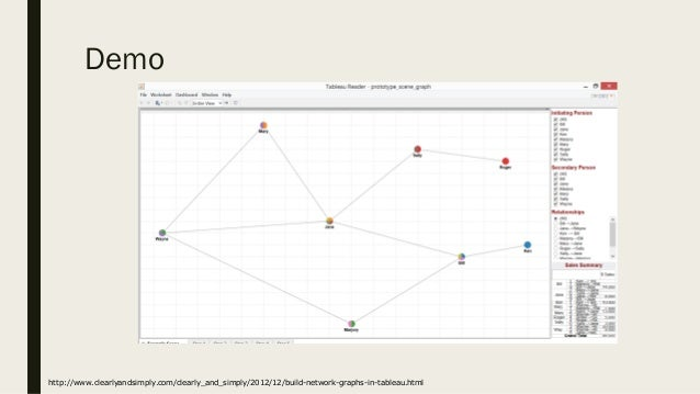 Network Graphs In Tableau