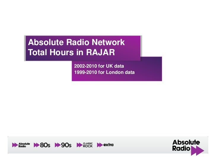 Absolute Radio NetworkTotal Hours in RAJAR<br />2002-2010 for UK data<br />1999-2010 for London data<br />