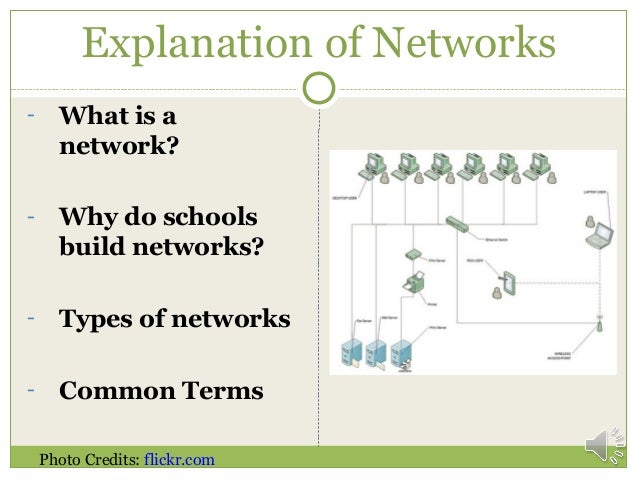 Explanation of Networks - What is a network? - Why do schools build networks? - Types of networks - Common Terms Photo Cre...