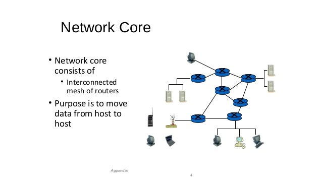How to add a computer network diagram to a powerpoint presentation.
