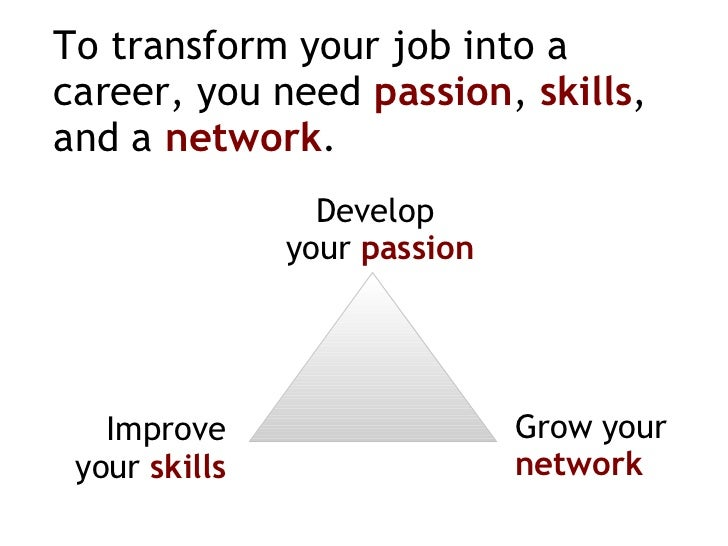 To transform your job into a career, you need  passion ,  skills , and a  network . Develop  your  passion Improve your  s...