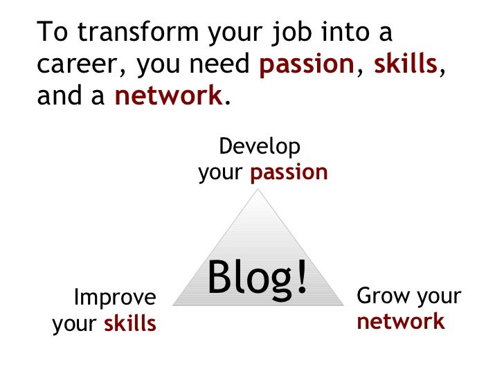 To transform your job into a career, you need  passion ,  skills , and a  network . Blog! Develop  your  passion Improve y...