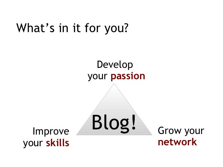 What's in it for you? Blog! Develop  your  passion Improve your  skills Grow your  network