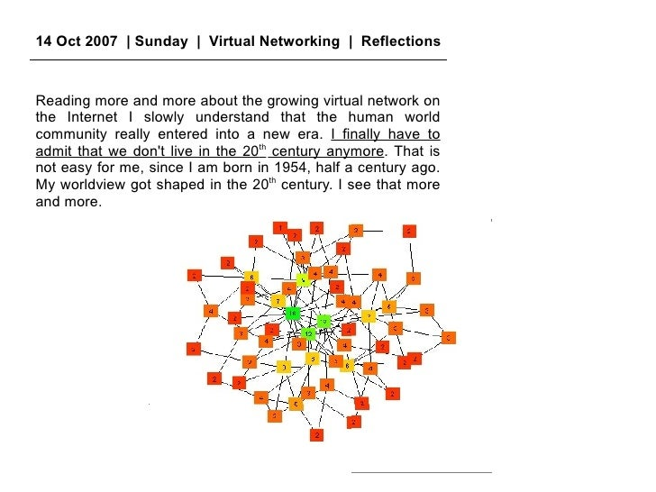 14 Oct 2007  | Sunday  |  Virtual Networking  |  Reflections Reading more and more about the growing virtual network on th...