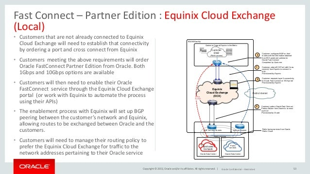 Oracle Cloud Networking And Security Exposed