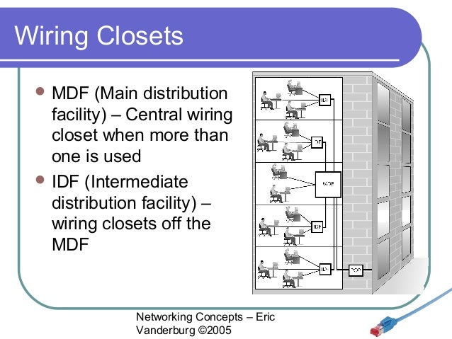 Networking Concepts Lesson 12 - WANs - Eric Vanderburg