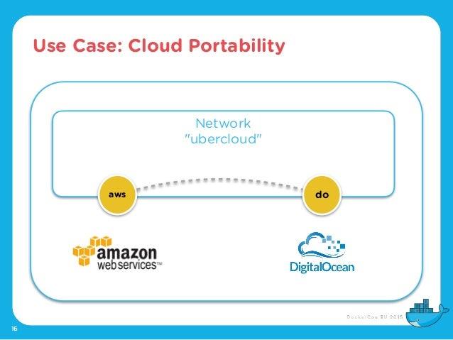 "Use Case: Cloud Portability 16 Network ""ubercloud"" aws do"