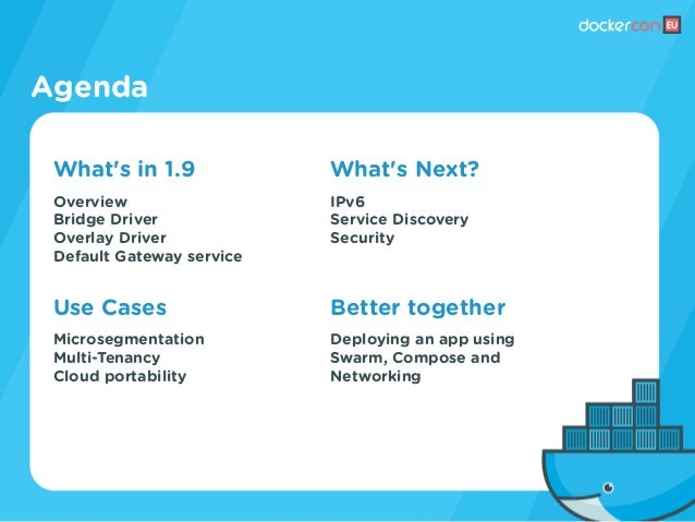 Agenda What's Next? IPv6 Service Discovery Security Better together Deploying an app using Swarm, Compose and Networking W...