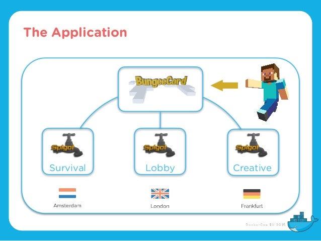 The Application LobbySurvival Creative