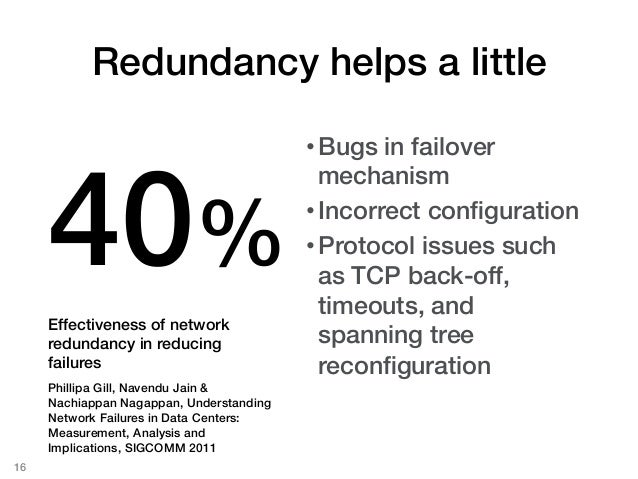 Redundancy helps a little!                                           •Bugs in failover      40%!                         ...
