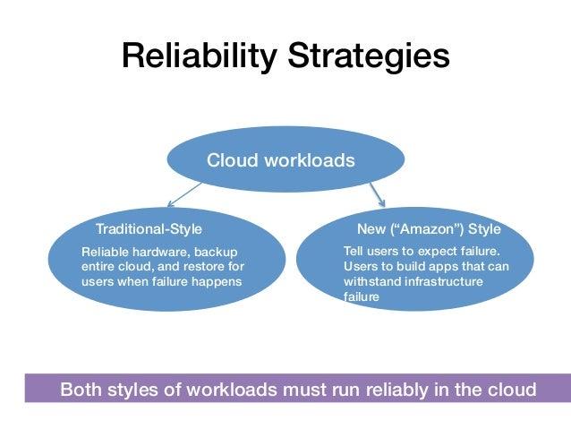 "Reliability Strategies!                         Cloud workloads!    Traditional-Style!                      New (""Amazon"")..."