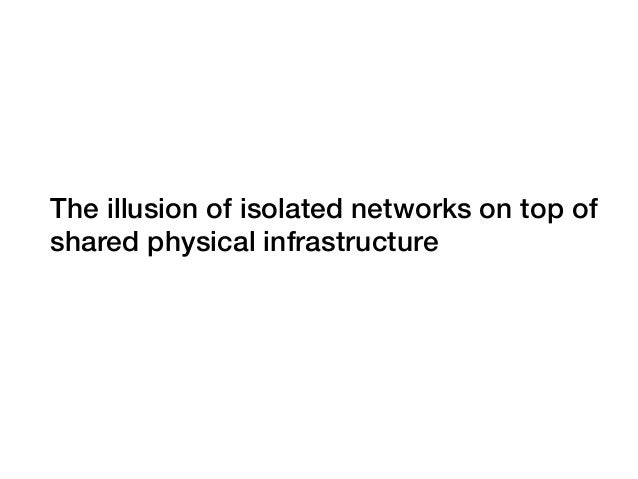 The illusion of isolated networks on top ofshared physical infrastructure!
