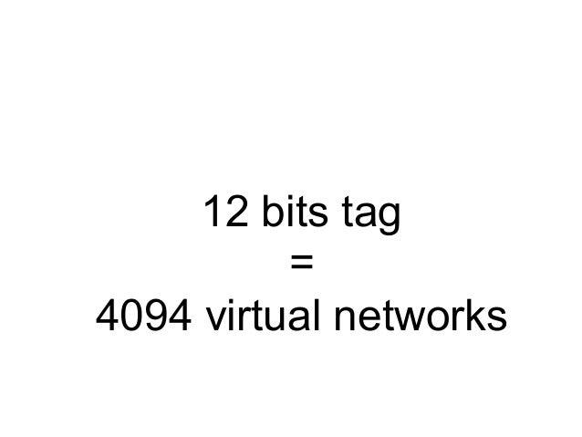 12 bits tag          =4094 virtual networks