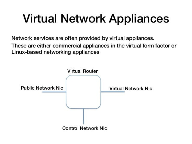 Virtual Network Appliances!Network services are often provided by virtual appliances.!These are either commercial applianc...