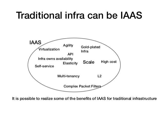 Traditional infra can be IAAS!          IAAS!                  Agility!                                             Gold-p...