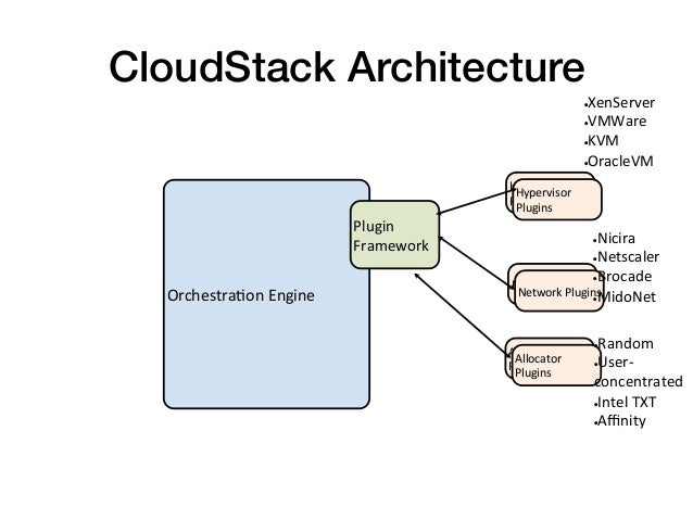 CloudStack Architecture!                                                                 •  XenServer                  ...