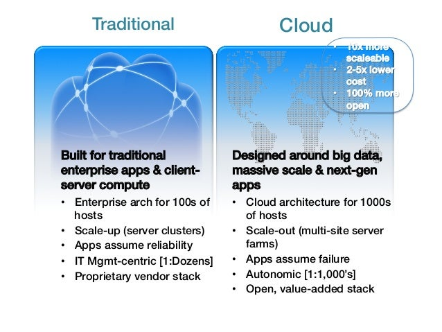 Traditional!                         Cloud!                                                     • 10x more               ...