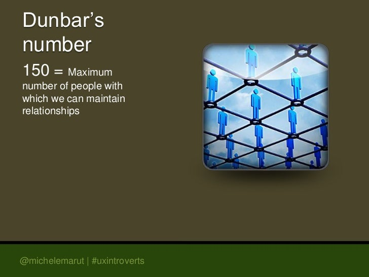Dunbar'snumber150 = Maximumnumber of people withwhich we can maintainrelationships@michelemarut | #uxintroverts