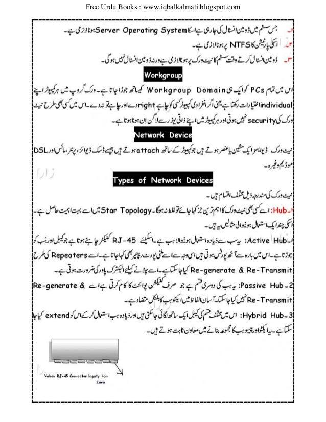 Networking Notes In Urdu Pdf