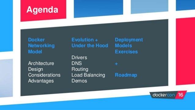 Docker Networking : 0 to 60mph slides Slide 2