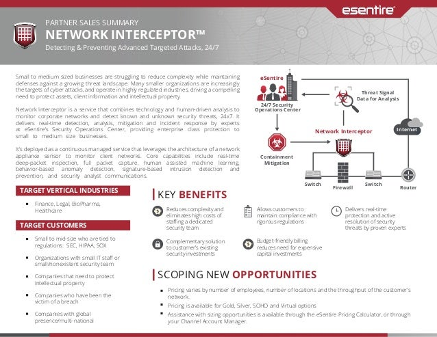 PARTNER SALES SUMMARY NETWORK INTERCEPTOR™ Detecting & Preventing Advanced Targeted Attacks, 24/7 Small to medium sized bu...