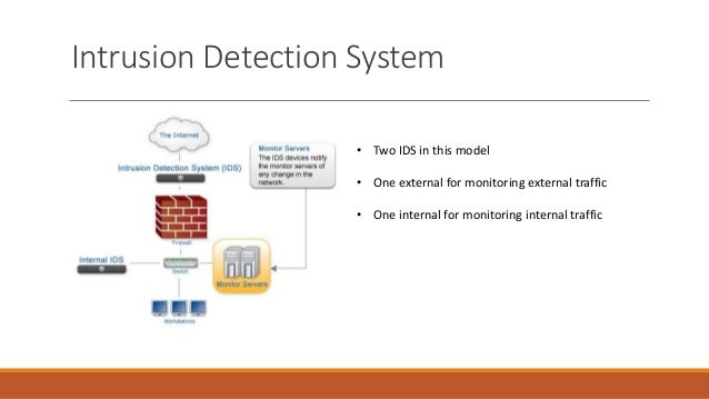 Network Intrusion Detection System And Analysis