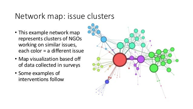 Network Map Examples