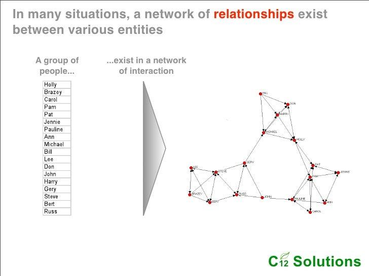 Networkmaps Slide 2