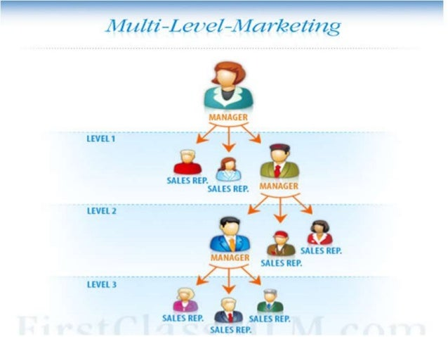 how to start up a multi level marketing company