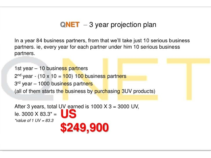 qnet business plan and business portfolio