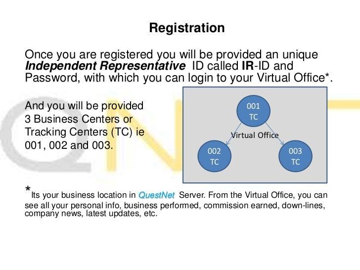qnet business plan and business portfolio