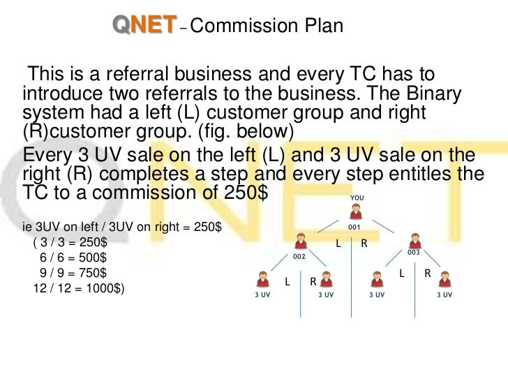 QNet Reviews
