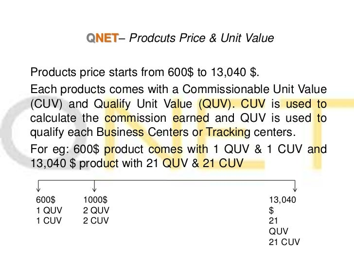qnet business plan slideshare