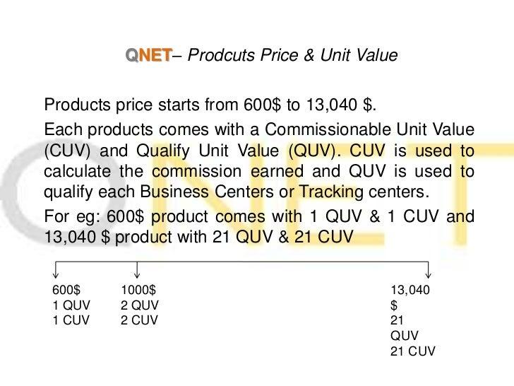 qnet full business plan