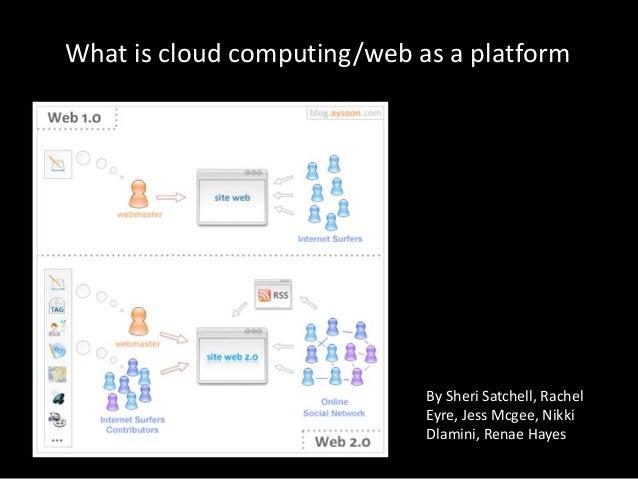 What is cloud computing/web as a platform By Sheri Satchell, Rachel Eyre, Jess Mcgee, Nikki Dlamini, Renae Hayes