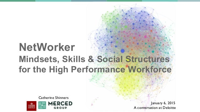 NetWorker Mindsets, Skills & Social Structures for the High Performance Workforce Catherine Shinners  January 6, 2015  A...