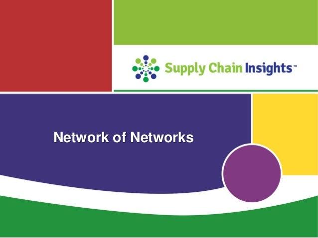 Network of Networks - Slide Deck
