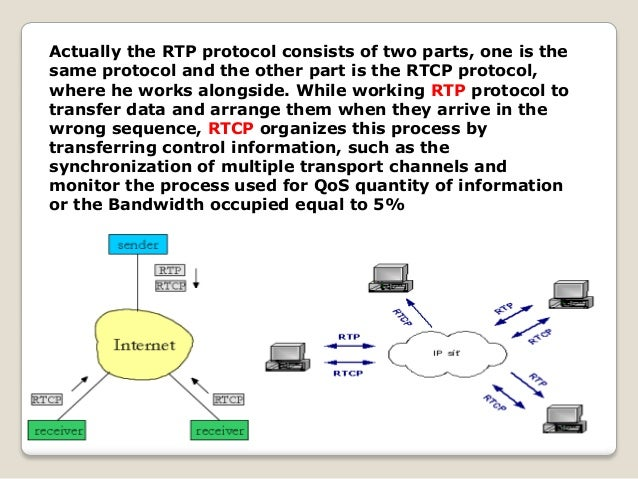 Actually the RTP protocol consists of two parts, one is the same protocol and the other part is the RTCP protocol, where h...