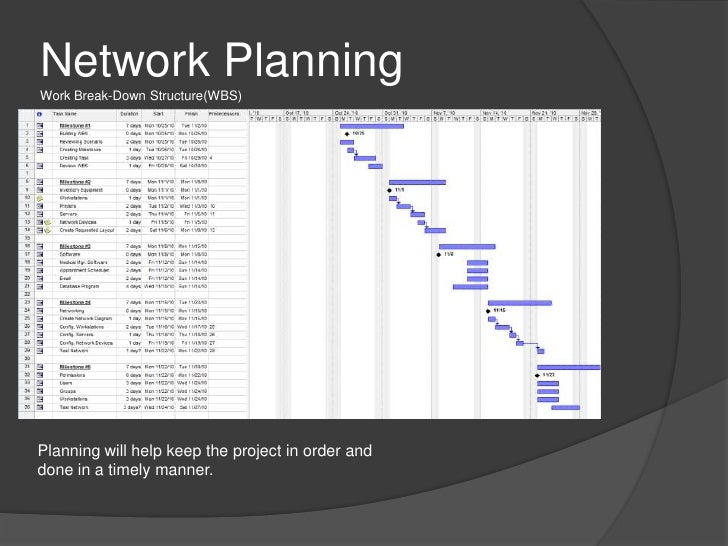 Network proposal ppt for Network migration plan template