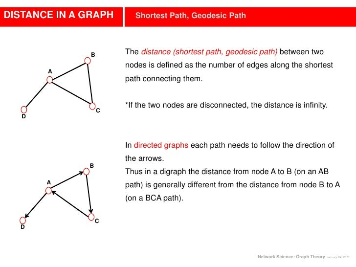graph theory small networks A small-world network refers to an ensemble of networks in which the mean mathematicians, computer scientists, and many others in fact, the term small-world networks (or the small-world model) is often used to mean watts modern graph theory, academic press, new york.