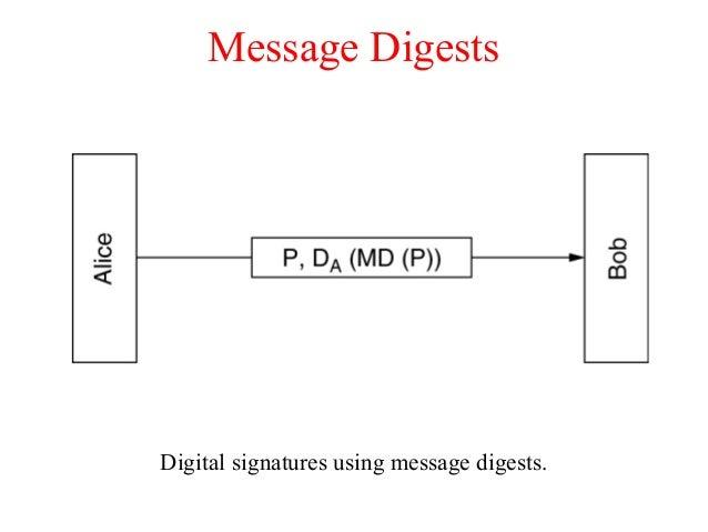 Message Digests Digital signatures using message digests.