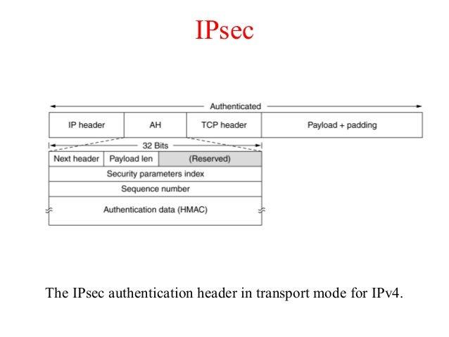 IPsec The IPsec authentication header in transport mode for IPv4.
