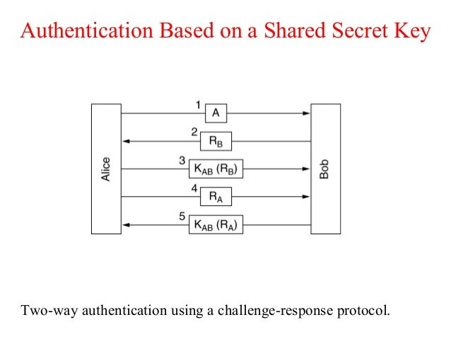 Authentication Based on a Shared Secret Key Two-way authentication using a challenge-response protocol.