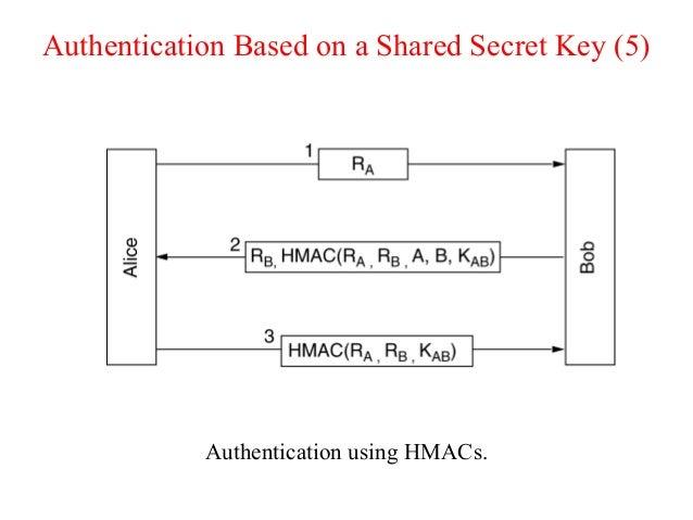 Authentication Based on a Shared Secret Key (5) Authentication using HMACs.