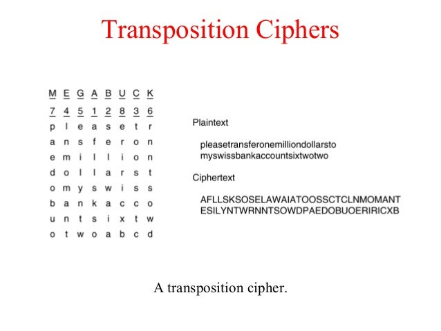 Transposition Ciphers A transposition cipher.