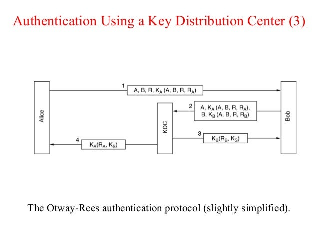 Authentication Using a Key Distribution Center (3) The Otway-Rees authentication protocol (slightly simplified).